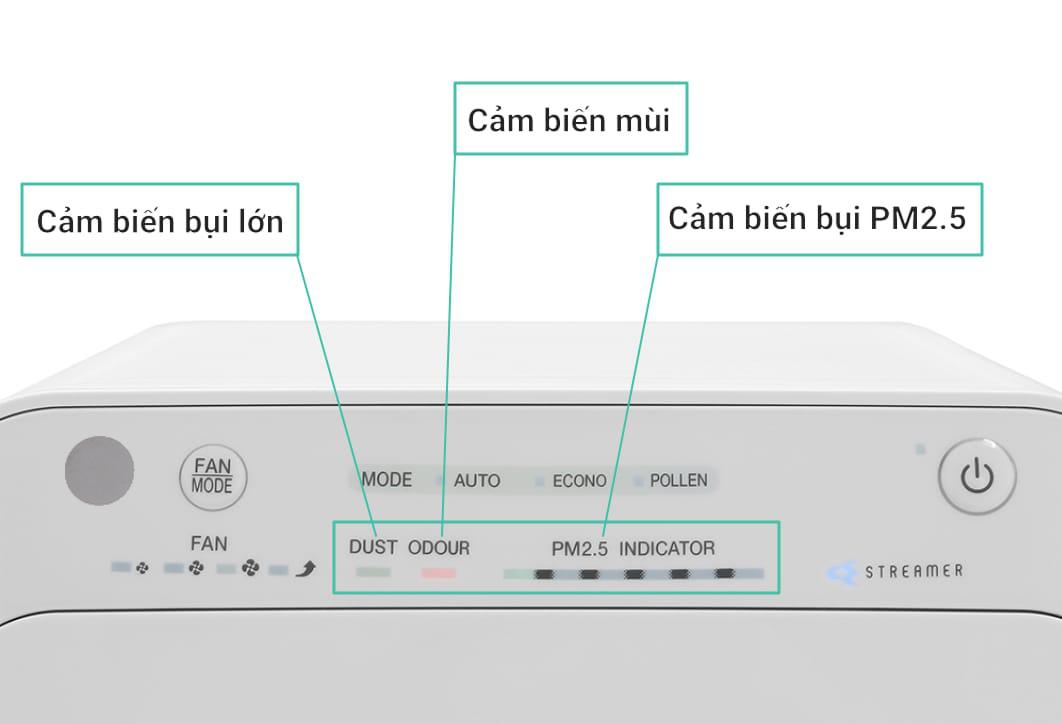 Daikin-MC55UVM6-cam-bien-bui-va-mui