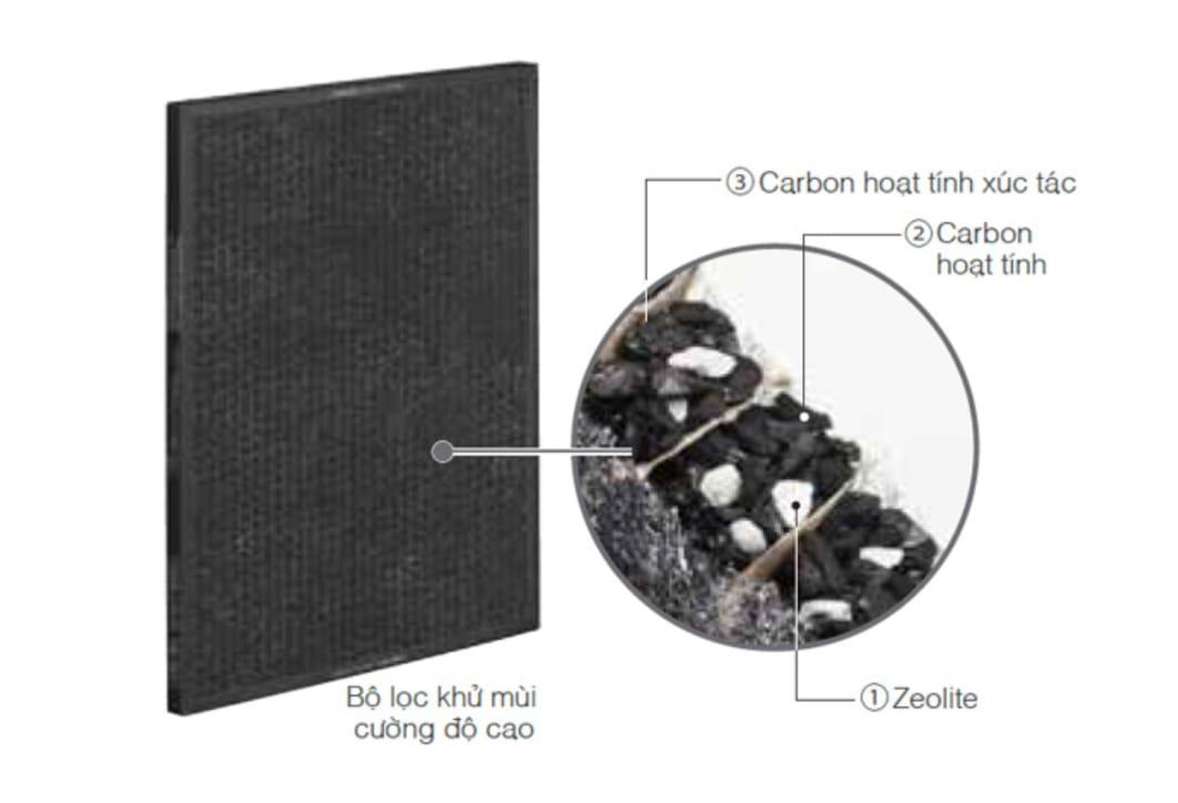 Hitachi EP-A6000-bo loc carbon