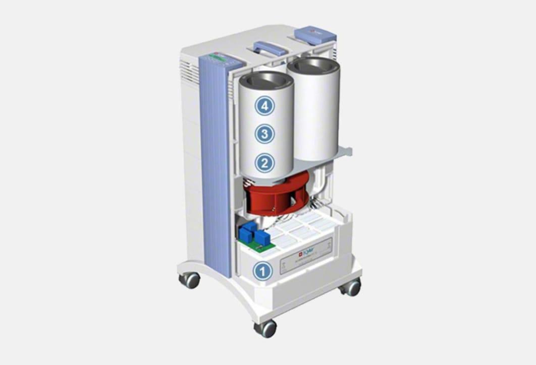 IQAir GC Multigas-bo loc 4 giai doan