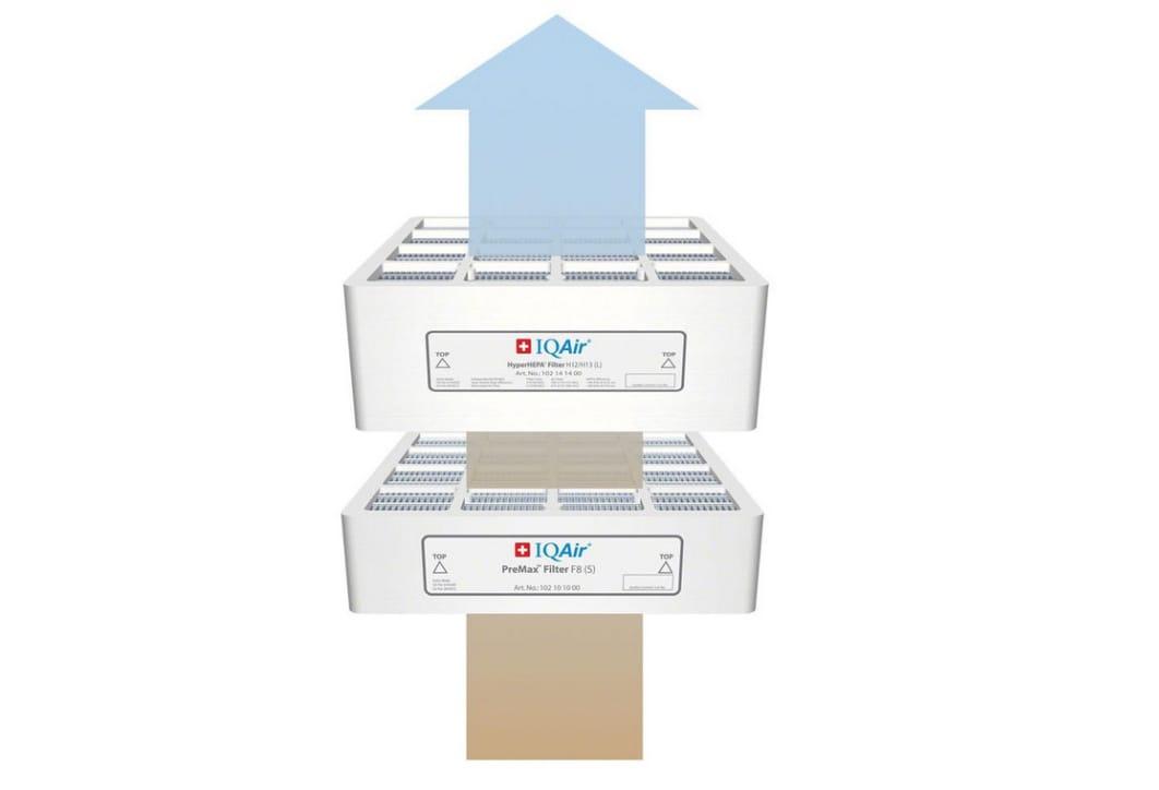 IQAir HealthPro 250-bo loc 4 giai doan