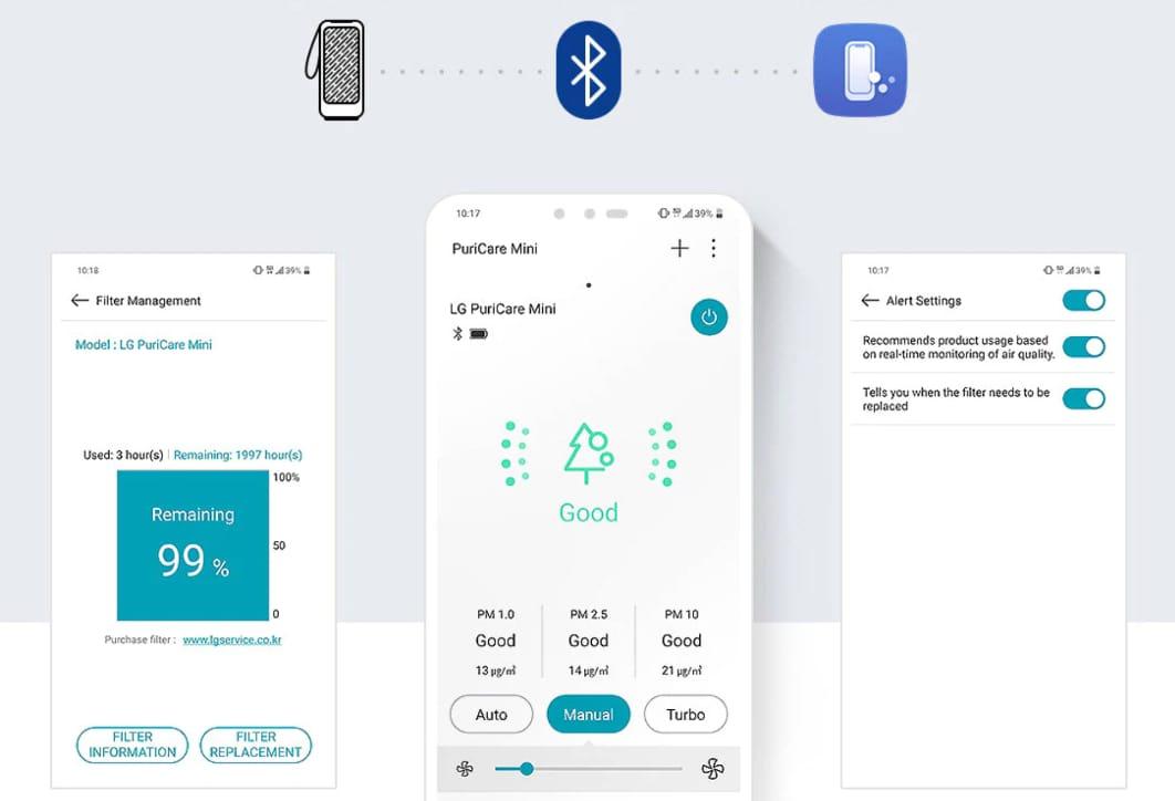LG mini Điều khiển thông minh qua app mobile kết nối bluetooth
