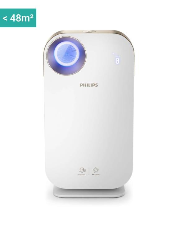 May loc khong khi Philips AC4558