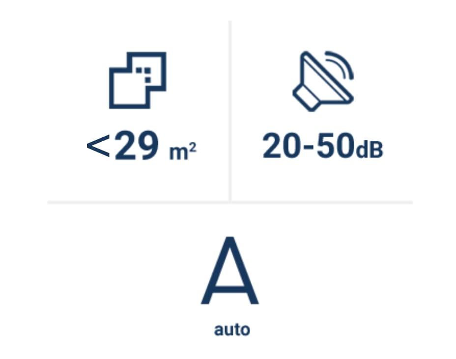 Philips AC1217-thong tin chung