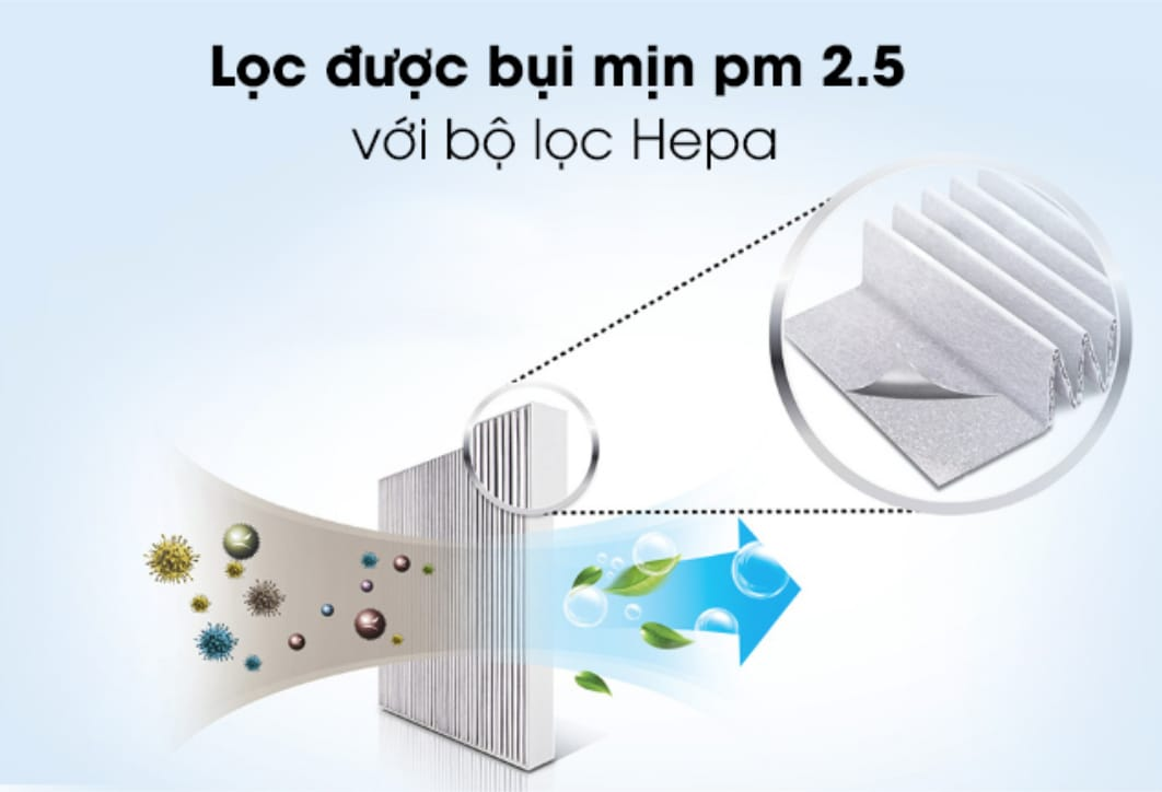 Sharp DW-E16FA-W-loc bui min PM2.5